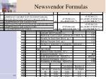 newsvendor formulas