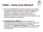 hans home area network