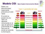 modelo osi open system interconection model