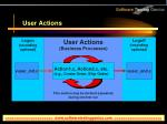user actions