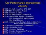 our performance improvement journey