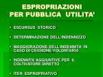 espropriazioni per pubblica utilita