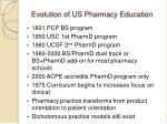 evolution of us pharmacy education