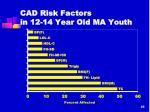 cad risk factors in 12 14 year old ma youth
