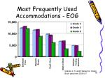 most frequently used accommodations eog