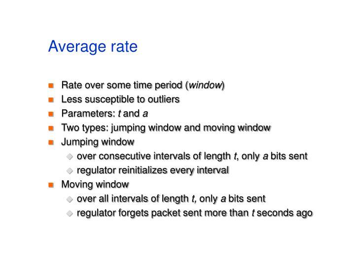 Average rate
