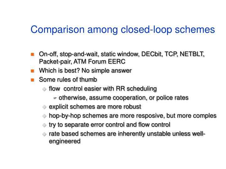 Comparison among closed-loop schemes