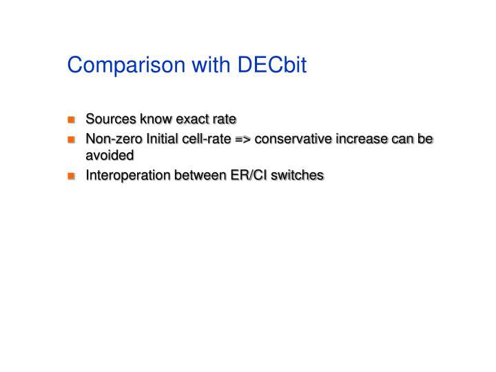 Comparison with DECbit