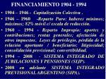 financiamiento 1904 1994