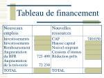 tableau de financement2
