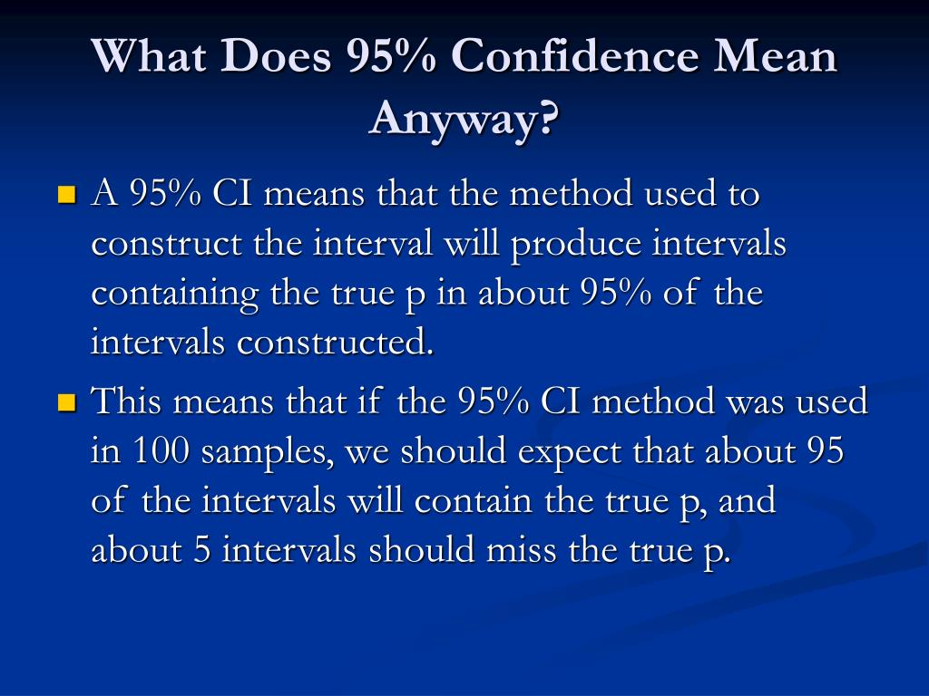 What Does 95% Confidence Mean Anyway?