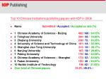 top 10 chinese institutions publishing papers with iop in 2008