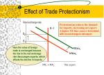 effect of trade protectionism