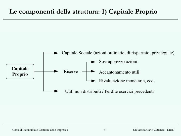 Le componenti della struttura: 1) Capitale Proprio