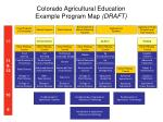 colorado agricultural education example program map draft