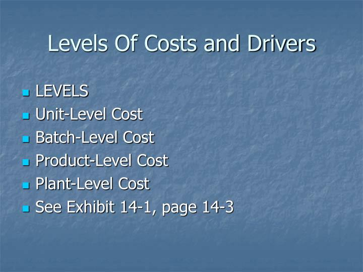 Levels Of Costs and Drivers