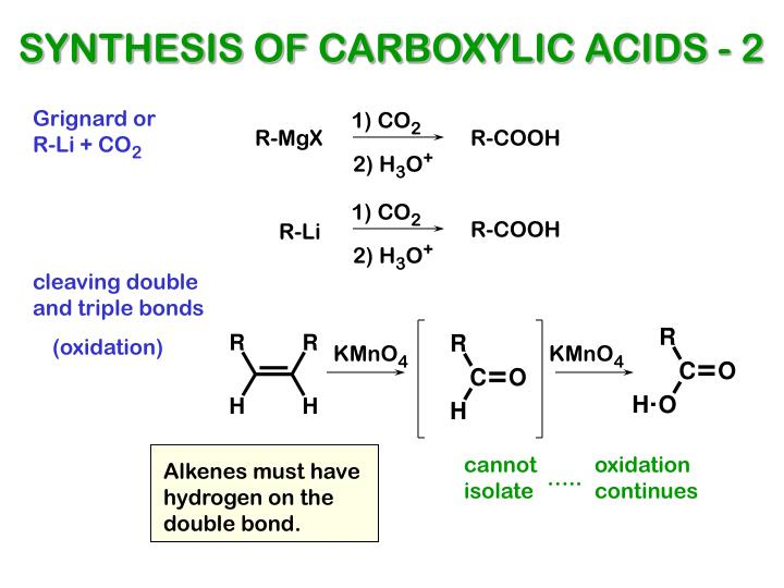 SYNTHESIS OF CARBOXYLIC ACIDS - 2