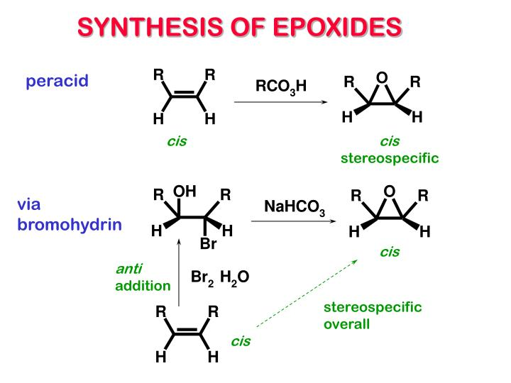 SYNTHESIS OF EPOXIDES