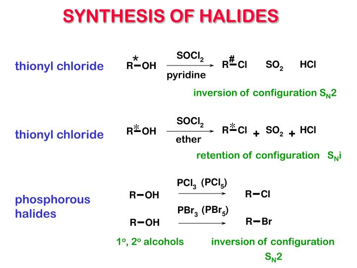 SYNTHESIS OF HALIDES