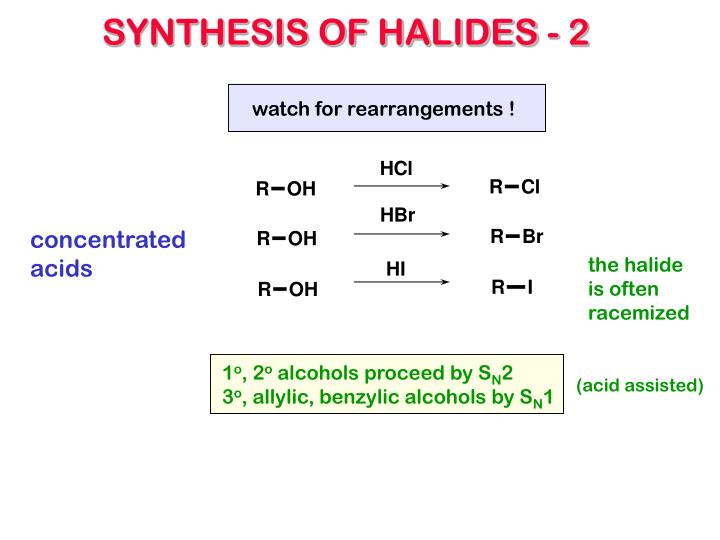 SYNTHESIS OF HALIDES - 2