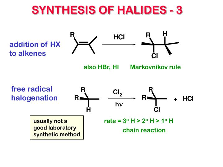 SYNTHESIS OF HALIDES - 3