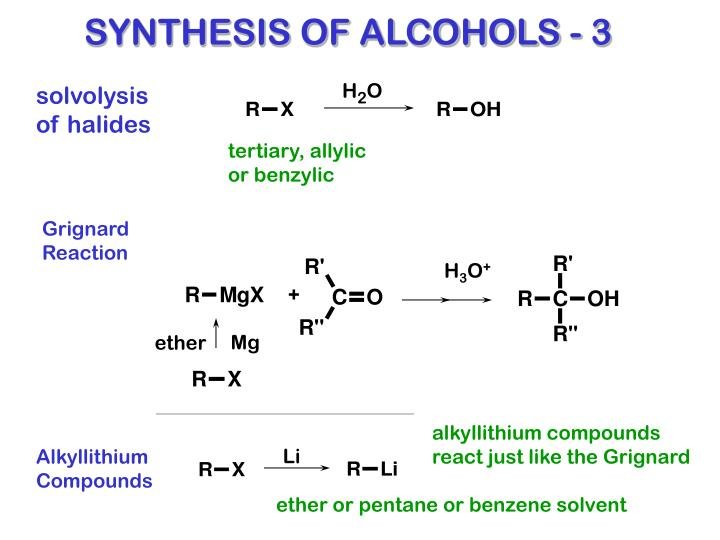 SYNTHESIS OF ALCOHOLS - 3
