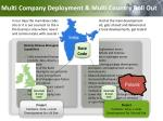 multi company deployment multi country roll out