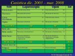 casistica dic 2003 mar 2008