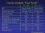 i nostri risultati fast track
