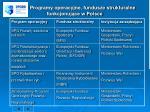 programy operacyjne fundusze strukturalne funkcjonuj ce w polsce
