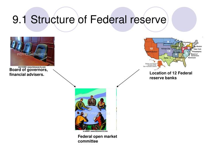 9 1 structure of federal reserve