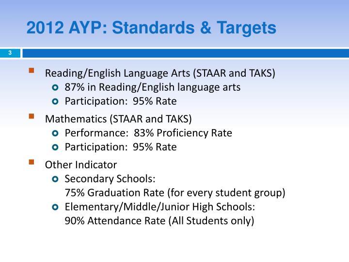 2012 ayp standards targets