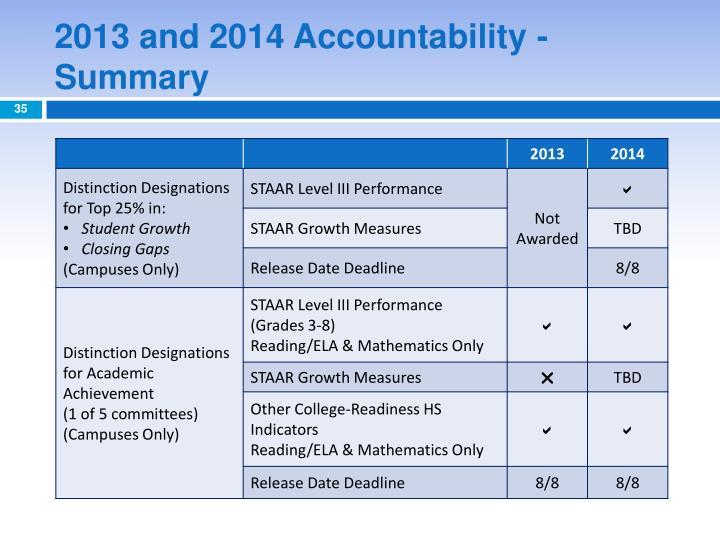 2013 and 2014 Accountability - Summary