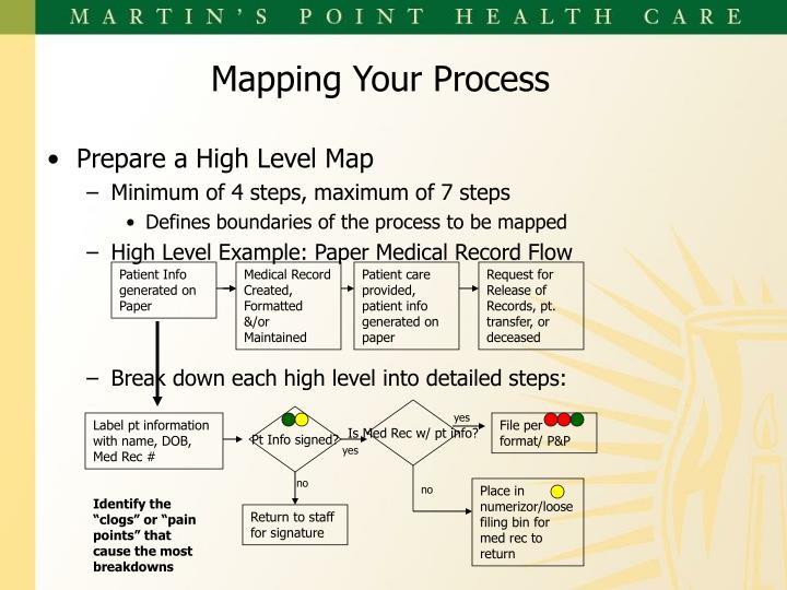 Prepare a High Level Map