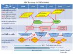 aec roadmap for smes1