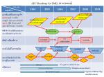 aec roadmap for smes2