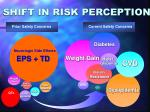shift in risk perception