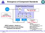 emergence of component standards