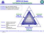 hpec si goals 1st demo achievements