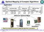 optimal mapping of complex algorithms