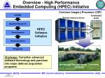 overview high performance embedded computing hpec initiative