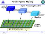parallel pipeline mapping