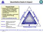 quantitative goals impact