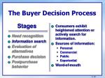 the buyer decision process1