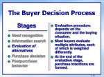 the buyer decision process2