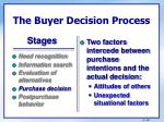 the buyer decision process3
