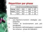 r partition par phase