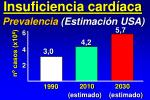 insuficiencia card aca1