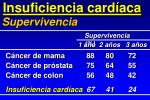 insuficiencia card aca3