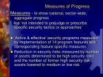 measures of progress